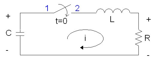the natural response of a series lcr circuit