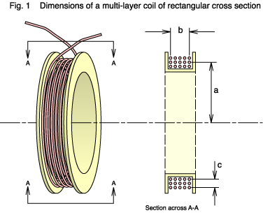 the dimensions of an air coil