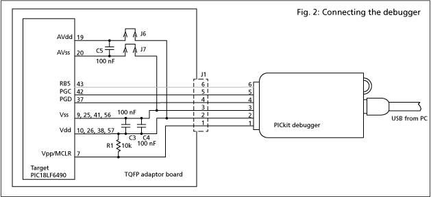 FM Tx/Rx Demonstrator notes